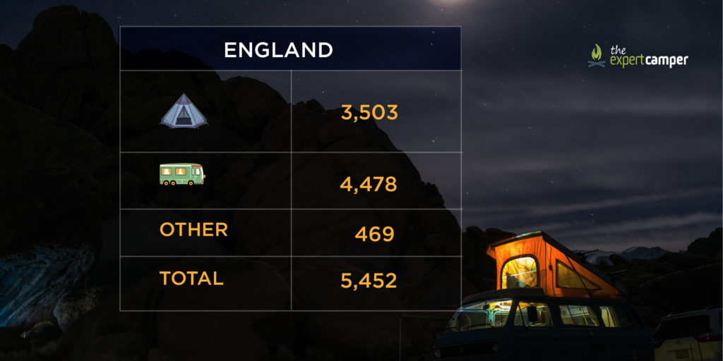 The number of campsites in England