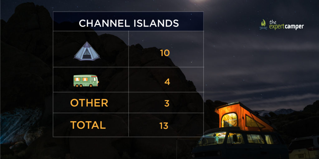 The number of campsites in Northern Islands